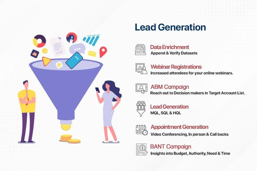 lead-generation-banner